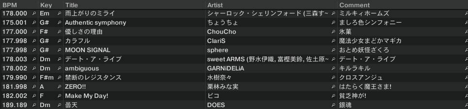 DJ-LIST_20150130_SAGAANI2_2