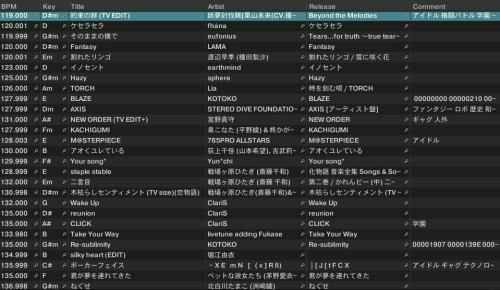 DJ-PLAYLIST_20140312_anigenom