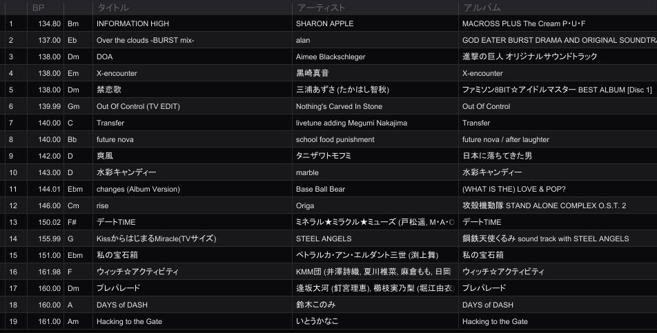 DJ-PLAYLIST_20141001_issui7