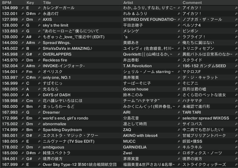 DJ-PLAYLIST_20141129_SAGAAN